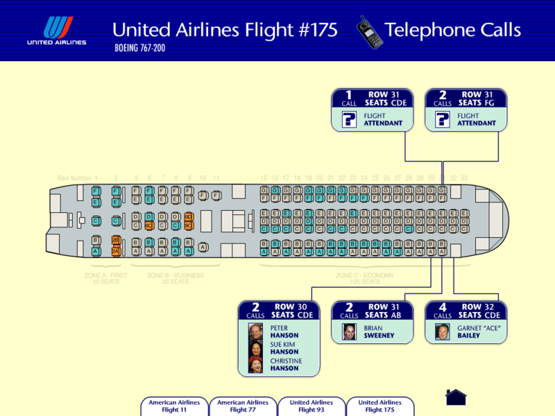 File:Ua175-calls-all.png